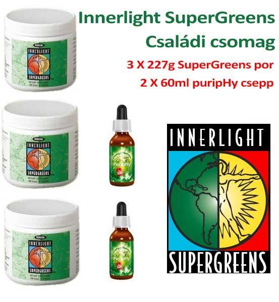 Innerlight SuperGreens pH csoda Családi lúgosító csomag